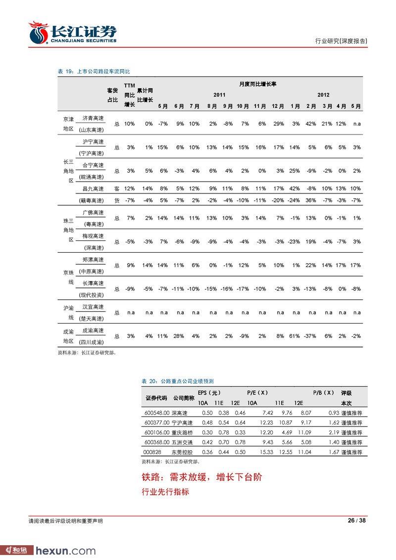 暑运中,买东航的飞机票有什么优惠政策吗?